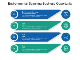 Environmental Scanning Business Opportunity Ppt Powerpoint Presentation Slides Cpb