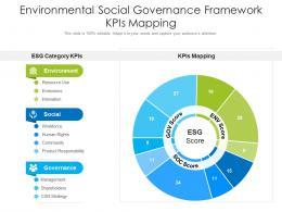 Environmental Social Governance Framework KPIs Mapping