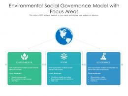 Environmental Social Governance Model With Focus Areas