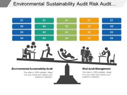 Environmental Sustainability Audit Risk Audit Management Business Valuing Cpb
