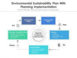 Environmental Sustainability Plan With Planning Implementation