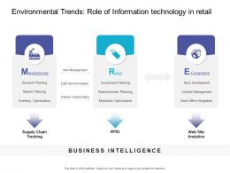 Environmental Trends Role Of Information Technology In Retail Retail Sector Overview Ppt Designs