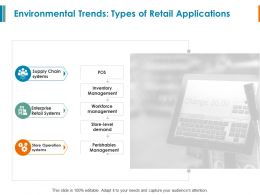 Environmental Trends Types Of Retail Applications Inventory Management Ppt Slides