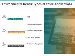 Environmental Trends Types Of Retail Applications Management Ppt Presentation Ideas