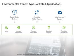 Environmental Trends Types Of Retail Applications Ppt Powerpoint Presentation Infographics Example