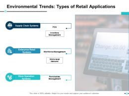 Environmental Trends Types Of Retail Applications Ppt Show Aids