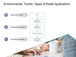 Environmental Trends Types Of Retail Applications Retail Sector Overview Ppt Styles