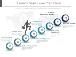 Envision Value Powerpoint Show
