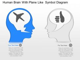 eo Human Brain With Plane Like Symbol Diagram Powerpoint Template