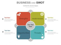 eo Swot Analysis For Business Skill Improvement Flat Powerpoint Design