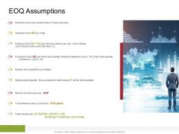 EOQ Assumptions Sustainable Supply Chain Management Ppt Mockup