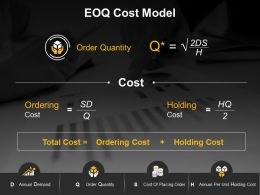 Eoq Cost Model Ppt Background Designs