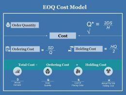 Eoq Cost Model Ppt Inspiration