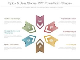 Epics And User Stories Ppt Powerpoint Shapes