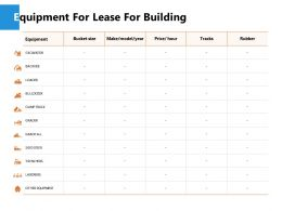 Equipment For Lease For Building Ppt Powerpoint Presentation File Files