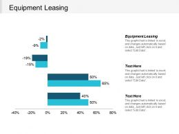 Equipment Leasing Ppt Powerpoint Presentation Gallery Graphics Cpb