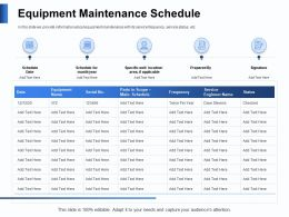Equipment Maintenance Schedule Area Ppt Powerpoint Presentation Example Introduction