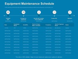 Equipment Maintenance Schedule Status Ppt Powerpoint Presentation Inspiration