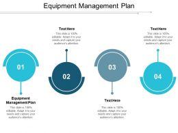 Equipment Management Plan Ppt Powerpoint Presentation File Mockup Cpb