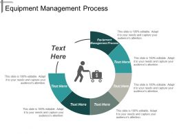 Equipment Management Process Ppt Powerpoint Presentation Summary Show Cpb