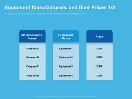 Equipment Manufacturers And Their Prices Compare Various Ppt Presentation Microsoft