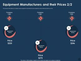 Equipment Manufacturers And Their Prices Logo M771 Ppt Powerpoint Presentation Ideas Demonstration