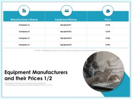 Equipment Manufacturers And Their Prices M1988 Ppt Powerpoint Presentation Slides Diagrams