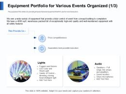 Equipment Portfolio For Various Events Organized Audio Ppt Powerpoint Presentation Design Inspiration