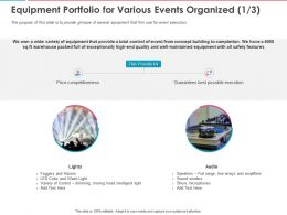 Equipment Portfolio For Various Events Organized Competitiveness Ppt Powerpoint Presentation File Gridlines