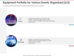 Equipment Portfolio For Various Events Organized Display Ppt Powerpoint Presentation Summary Deck