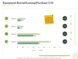 Equipment Rental Leasing Purchase Administration Management Ppt Sample
