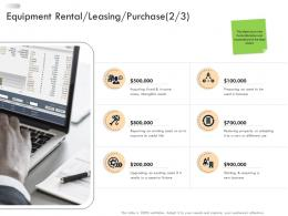 Equipment Rental Leasing Purchase Business Strategic Planning Ppt Designs