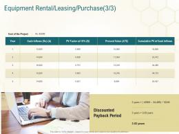 Equipment Rental Leasing Purchase Discounted Business Planning Actionable Steps Ppt Samples