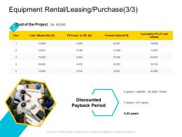Equipment Rental Leasing Purchase Discounted Company Management Ppt Summary