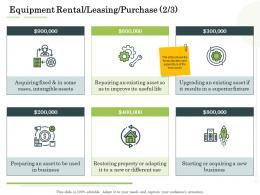 Equipment Rental Leasing Purchase Restoring Property Administration Management Ppt Inspiration