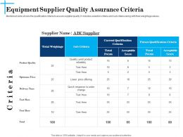 Equipment Supplier Quality Assurance Criteria N613 Powerpoint Presentation Aids