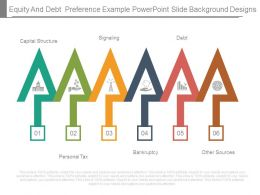 Equity And Debt Preference Example Powerpoint Slide Background Designs