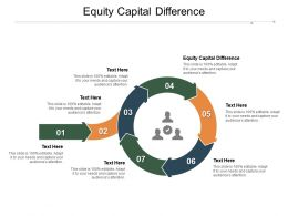 Equity Capital Difference Ppt Powerpoint Presentation Styles Design Inspiration Cpb