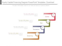 Equity Capital Financing Diagram Powerpoint Templates Download
