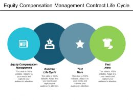 Equity Compensation Management Contract Life Cycle Wellness Incentive Corporate Cpb
