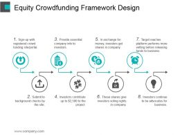 Equity Crowdfunding Framework Design Powerpoint Shapes