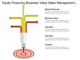 Equity Financing Business Value Sales Management Inventory Management
