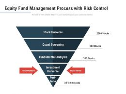 Equity Fund Management Process With Risk Control