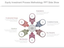 Equity Investment Process Methodology Ppt Slide Show