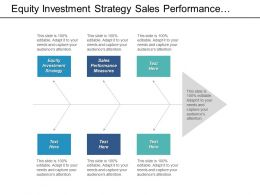 Equity Investment Strategy Sales Performance Measures Service Deliveries Cpb