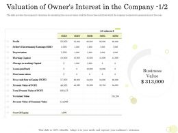 Equity Pool Deck Valuation Of Owners Interest In The Company 2018 To 2022 Ppt Templates
