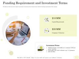 Equity Pool Funding Funding Requirement And Investment Terms Valuation Ppt Templates