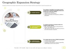 Equity Pool Funding Geographic Expansion Strategy European Companies Ppt Shapes