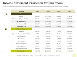 Equity Pool Funding Income Statement Projection For Four Years Net Sales Ppt Tips