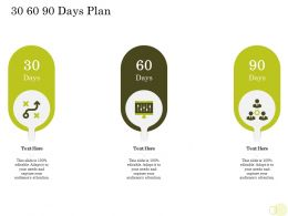 Equity Pool Funding Pitch Deck 30 60 90 Days Plan Editable Audience Ppt Inspiration